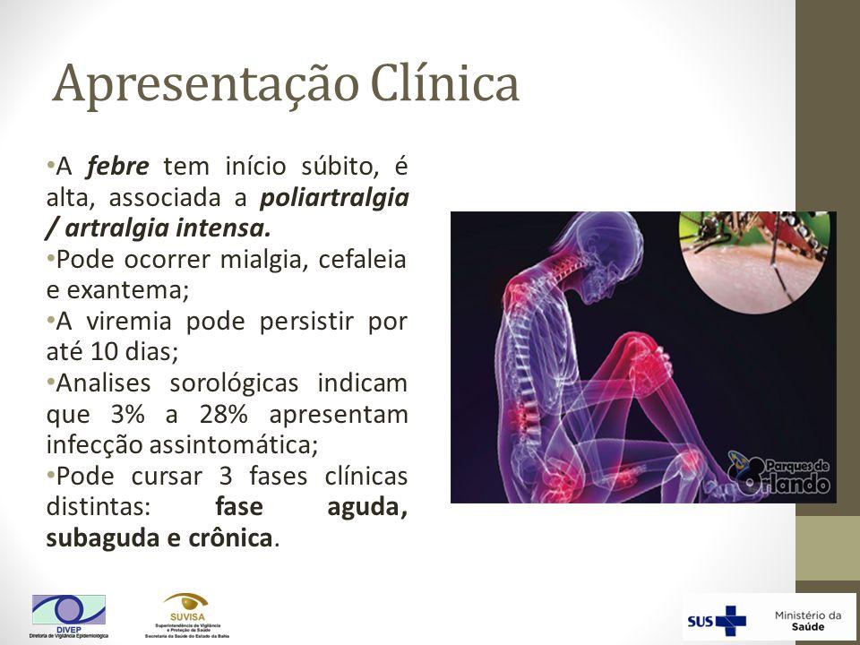 Apresentação Clínica A febre tem início súbito, é alta, associada a poliartralgia / artralgia intensa.