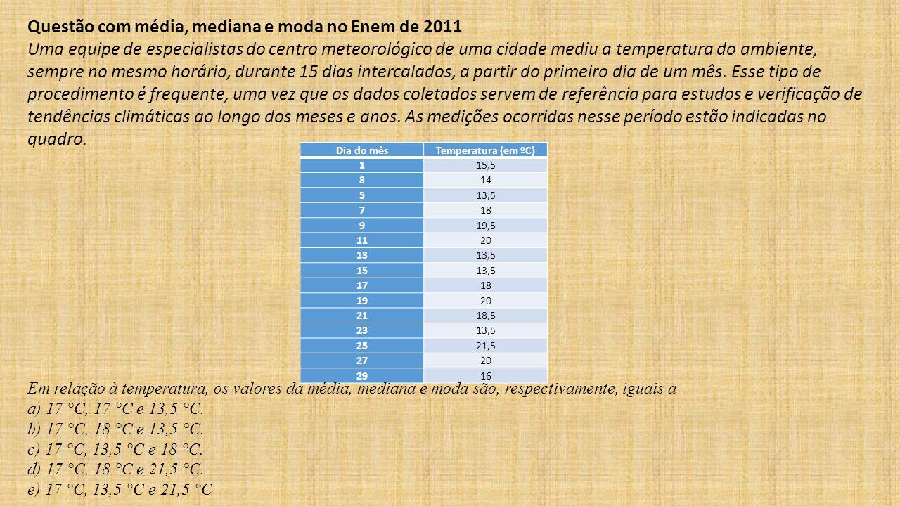Questão com média, mediana e moda no Enem de 2011