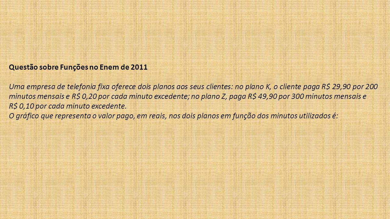 Questão sobre Funções no Enem de 2011