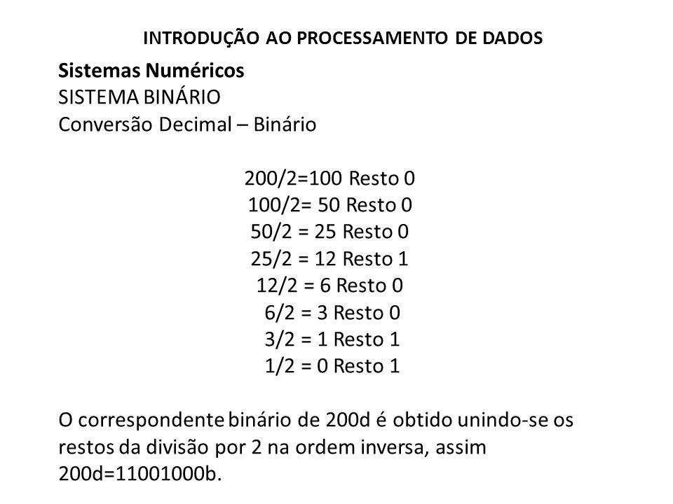 Conversão Decimal – Binário 200/2=100 Resto 0 100/2= 50 Resto 0