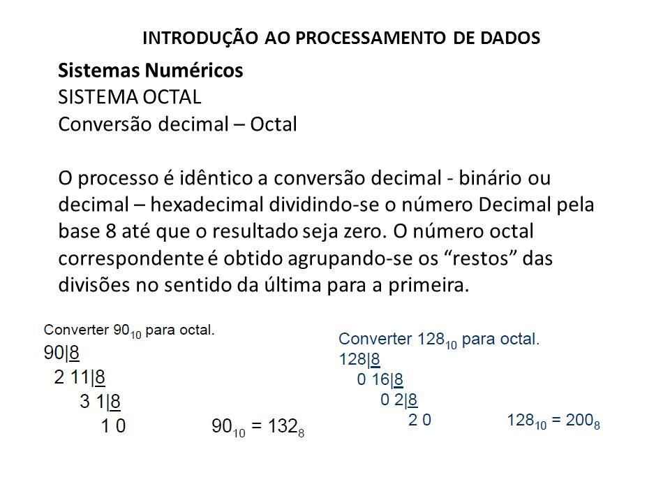 Conversão decimal – Octal