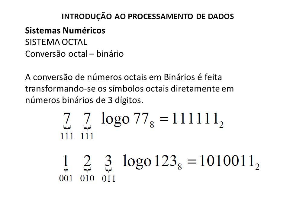 Conversão octal – binário