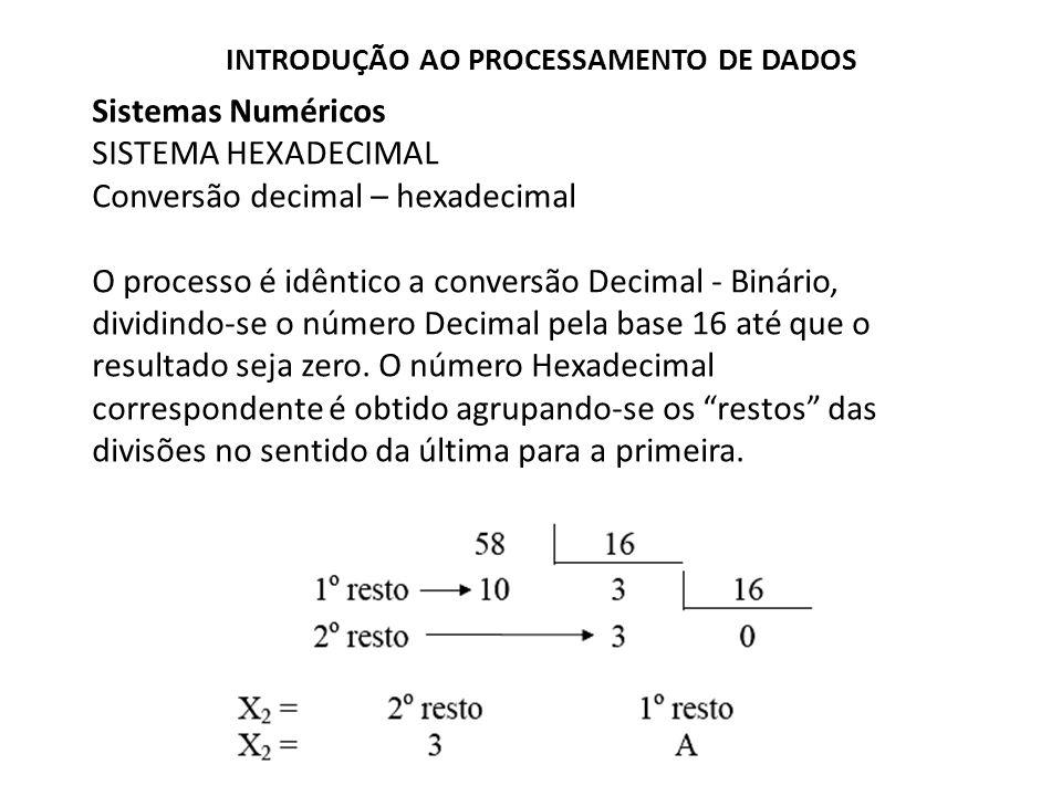 Conversão decimal – hexadecimal