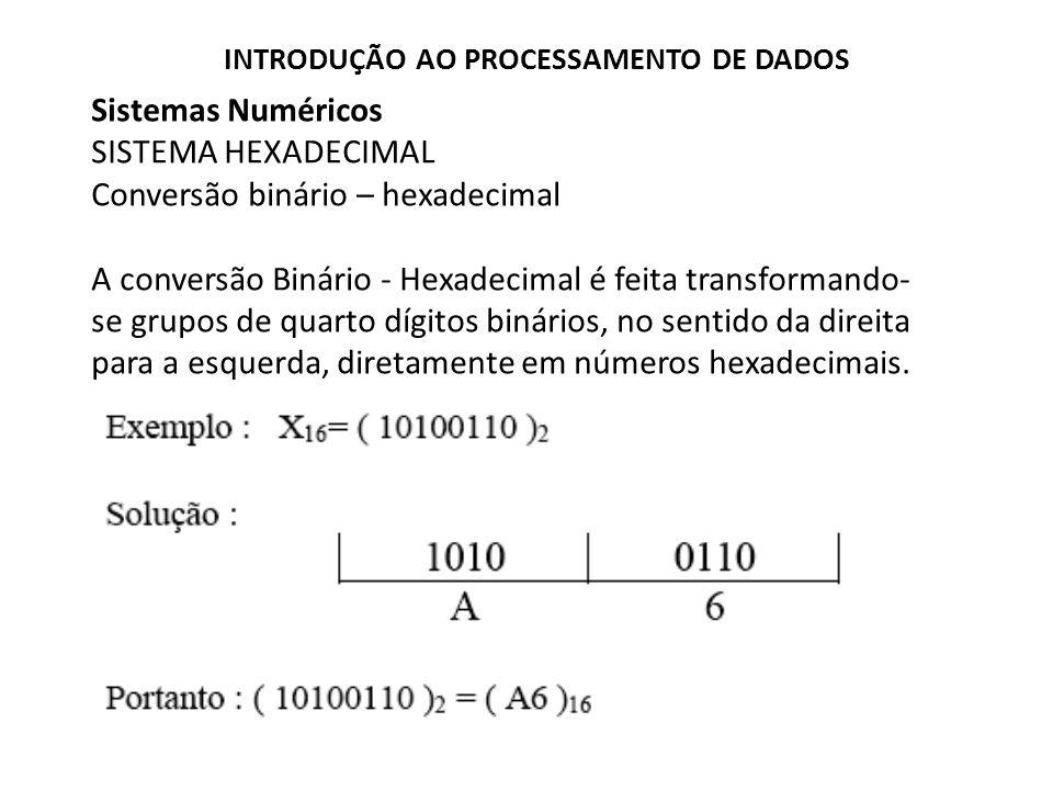 Conversão binário – hexadecimal