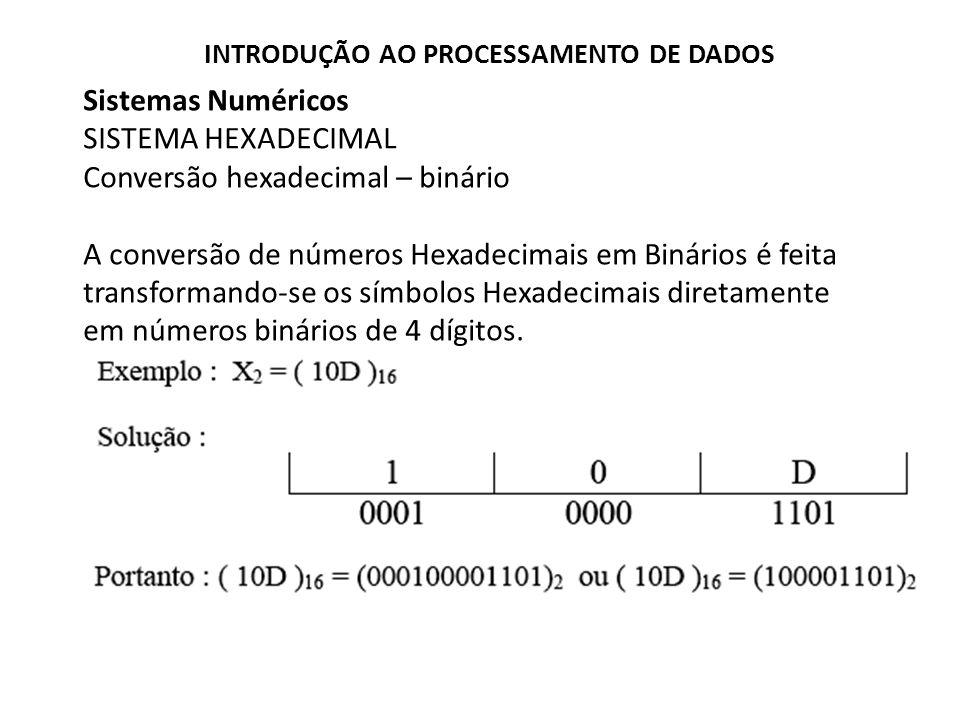 Conversão hexadecimal – binário
