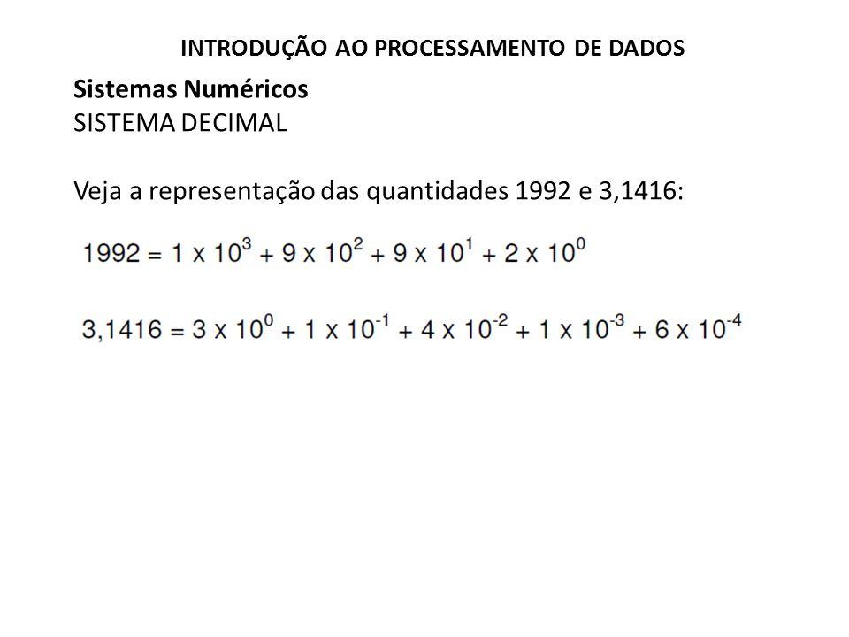 Veja a representação das quantidades 1992 e 3,1416:
