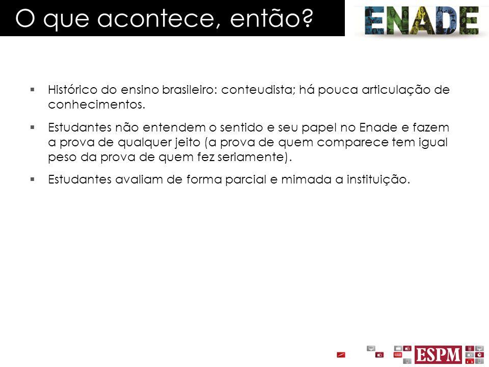 O que acontece, então Histórico do ensino brasileiro: conteudista; há pouca articulação de conhecimentos.