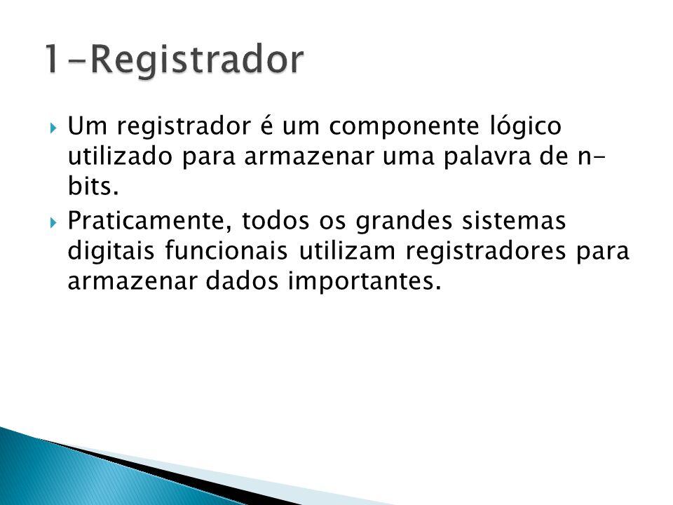 1-Registrador Um registrador é um componente lógico utilizado para armazenar uma palavra de n- bits.
