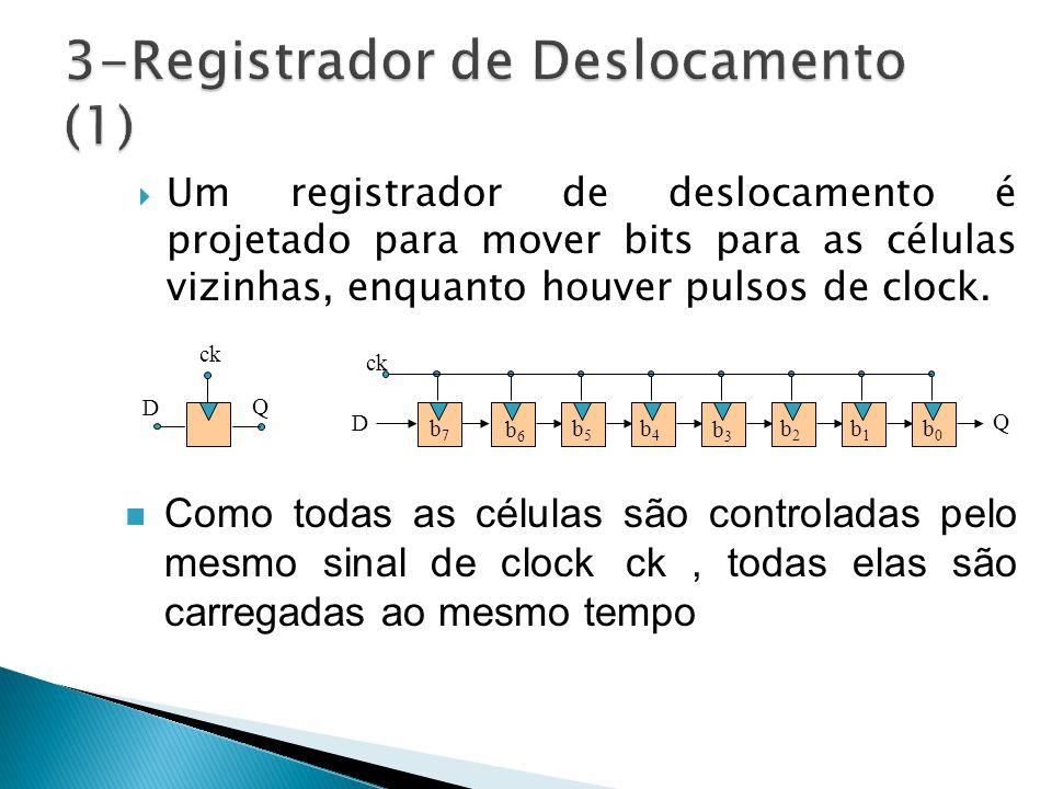 3-Registrador de Deslocamento (1)