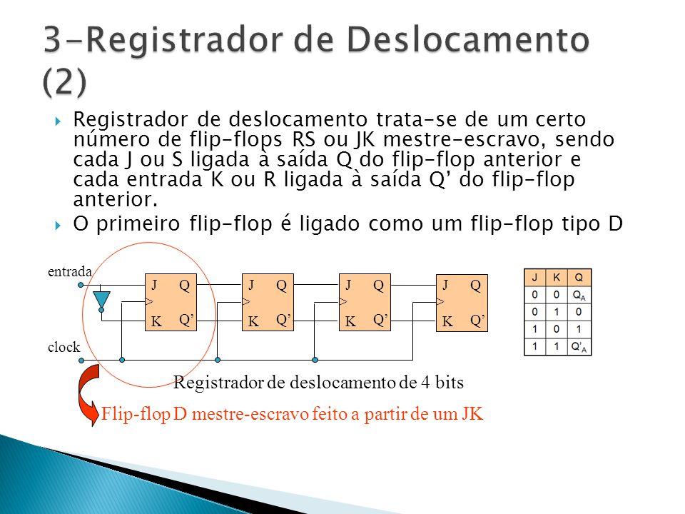 3-Registrador de Deslocamento (2)