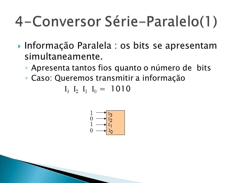4-Conversor Série-Paralelo(1)
