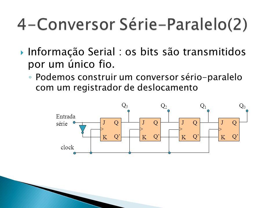 4-Conversor Série-Paralelo(2)