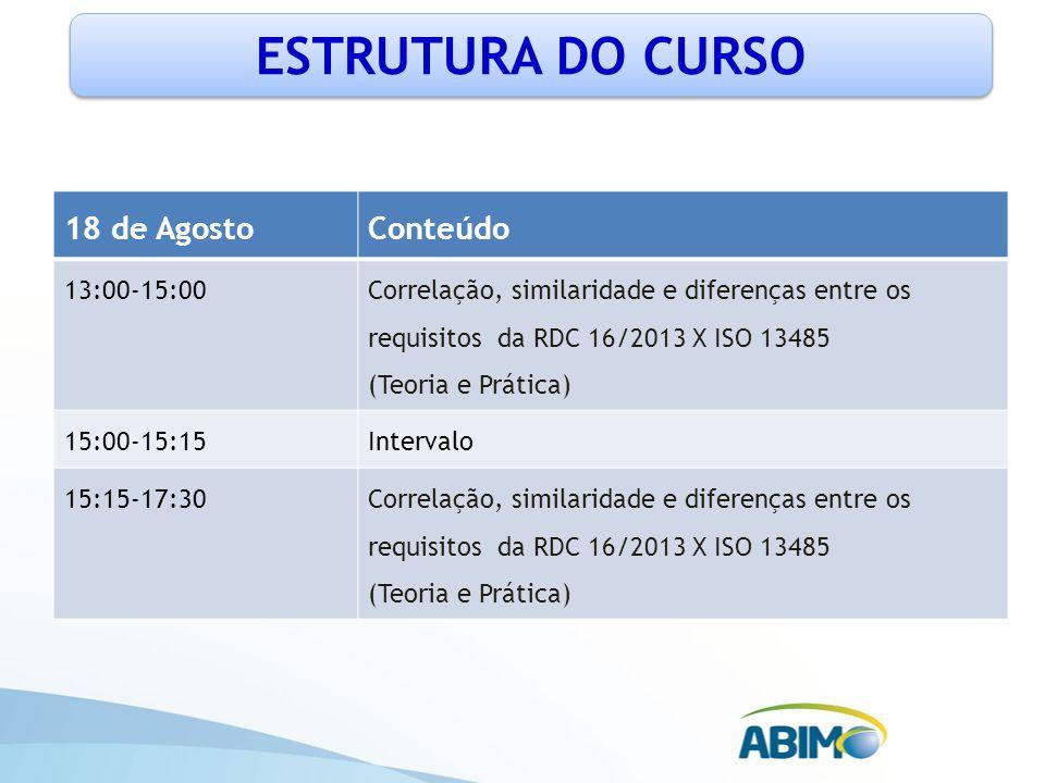 ESTRUTURA DO CURSO 18 de Agosto Conteúdo 13:00-15:00