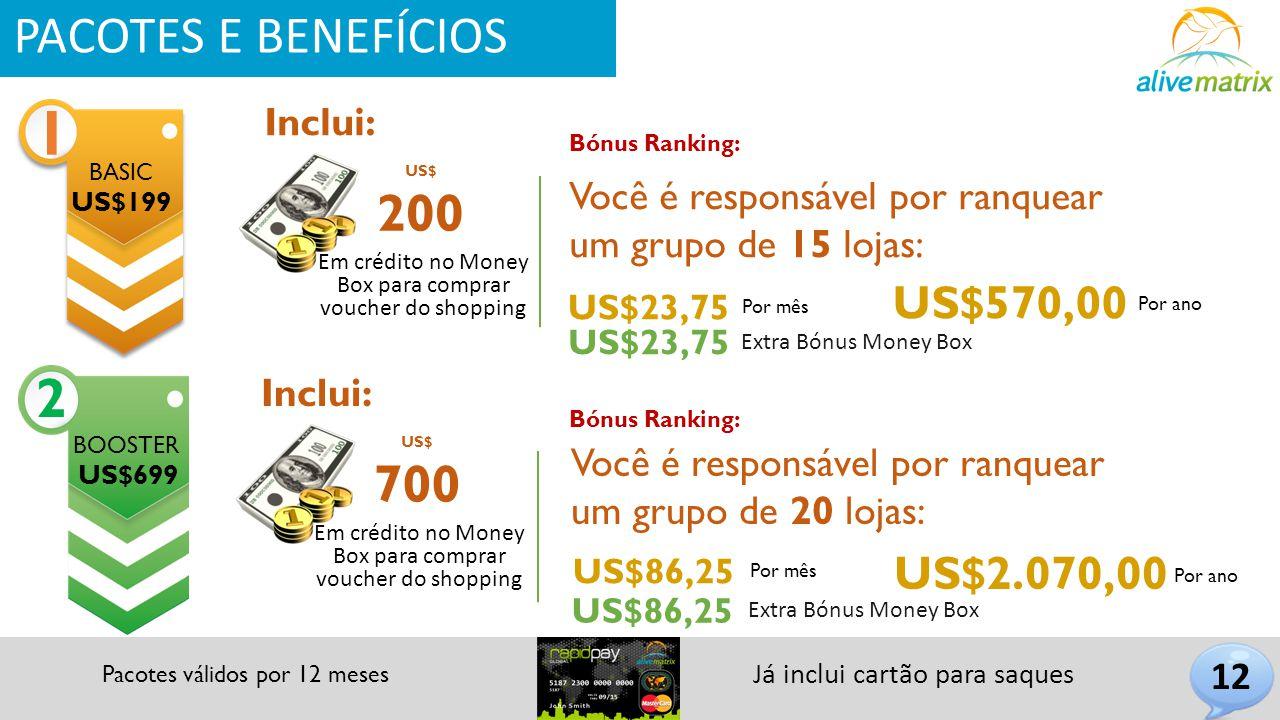 1 2 PACOTES E BENEFÍCIOS US$570,00 US$2.070,00 Inclui:
