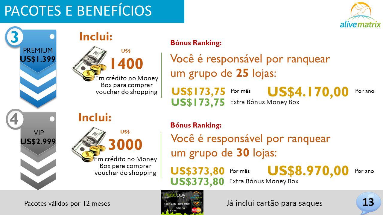 3 4 PACOTES E BENEFÍCIOS US$4.170,00 US$8.970,00 Inclui: