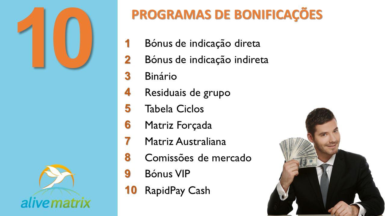 1 PROGRAMAS DE BONIFICAÇÕES 1 Bónus de indicação direta 2