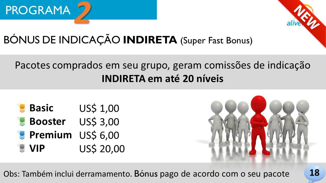 2 PROGRAMA. BÓNUS DE INDICAÇÃO INDIRETA (Super Fast Bonus) Pacotes comprados em seu grupo, geram comissões de indicação INDIRETA em até 20 níveis.