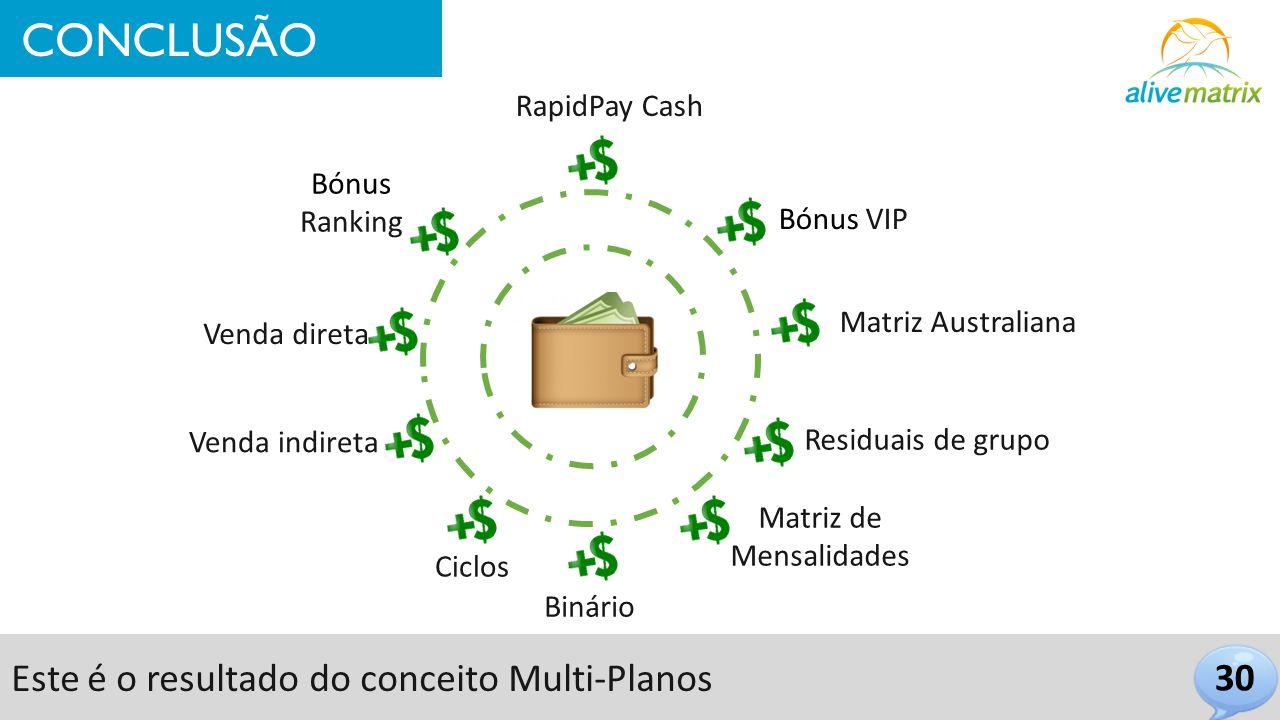 CONCLUSÃO Este é o resultado do conceito Multi-Planos 30 RapidPay Cash