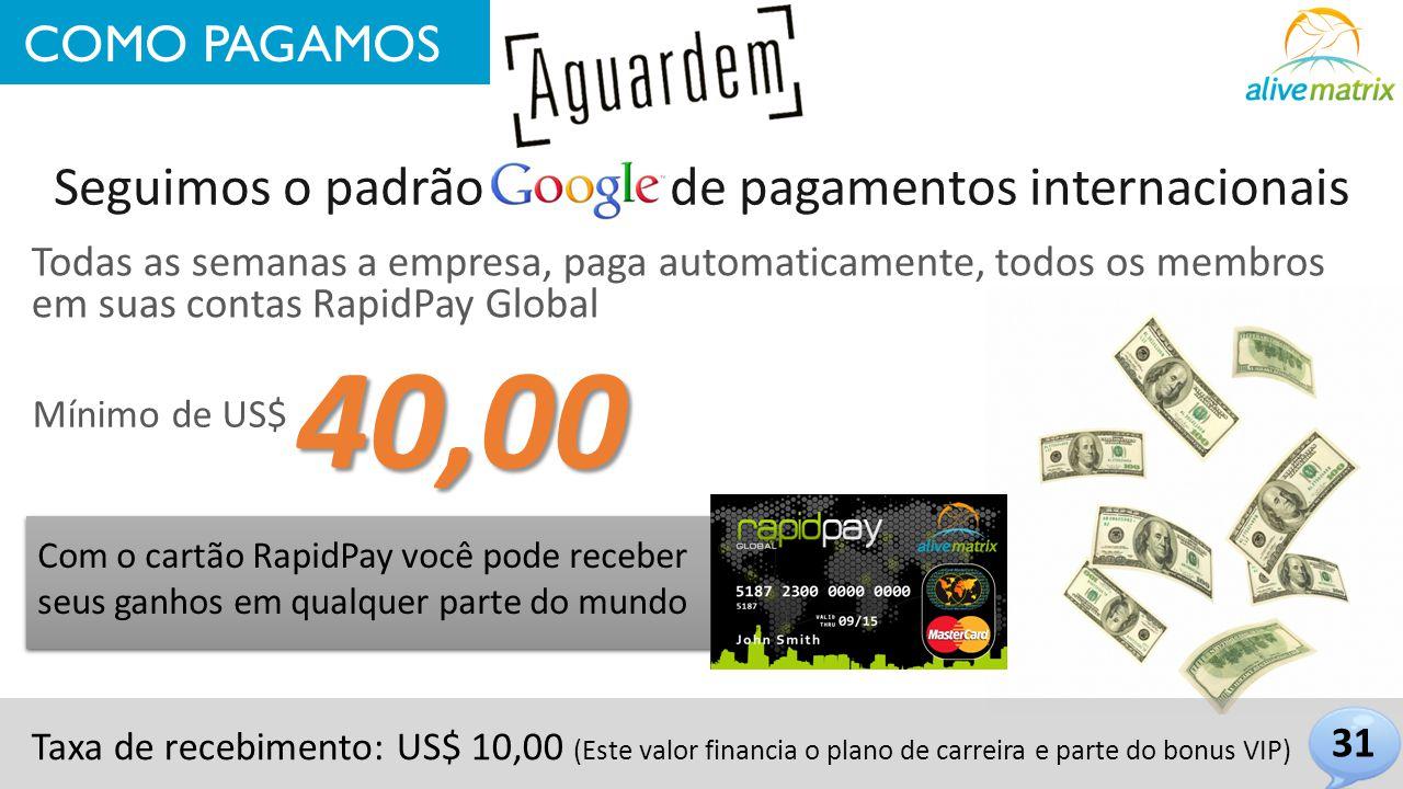 Seguimos o padrão Google de pagamentos internacionais