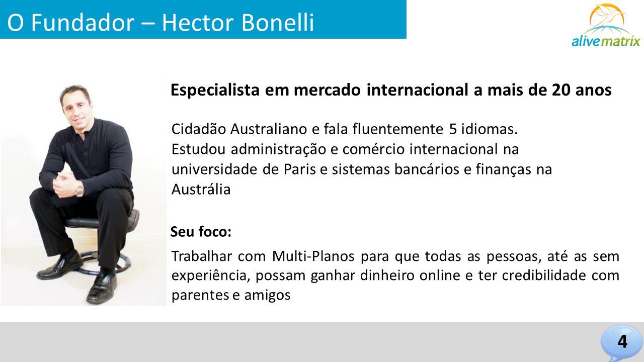 O Fundador – Hector Bonelli