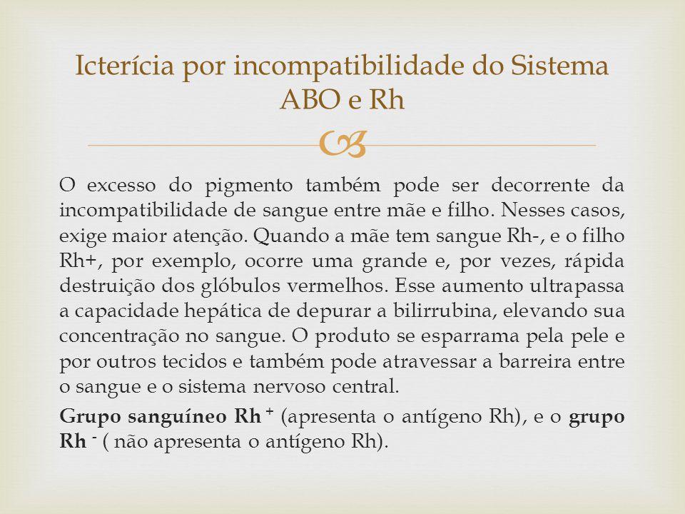 Icterícia por incompatibilidade do Sistema ABO e Rh