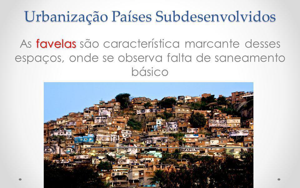 Urbanização Países Subdesenvolvidos