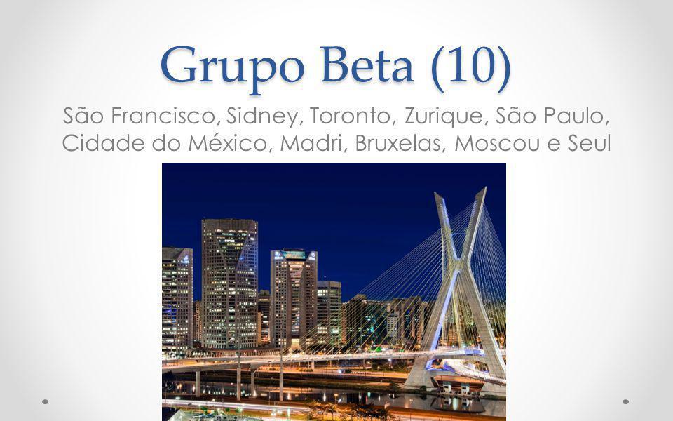 Grupo Beta (10) São Francisco, Sidney, Toronto, Zurique, São Paulo, Cidade do México, Madri, Bruxelas, Moscou e Seul.