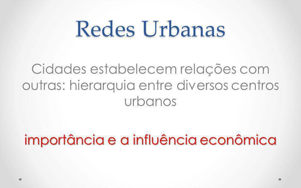 Redes Urbanas Cidades estabelecem relações com outras: hierarquia entre diversos centros urbanos importância e a influência econômica