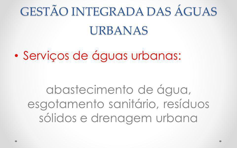 GESTÃO INTEGRADA DAS ÁGUAS URBANAS