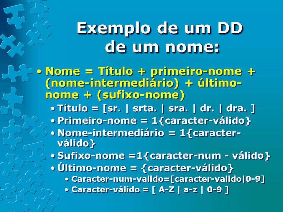 Exemplo de um DD de um nome: