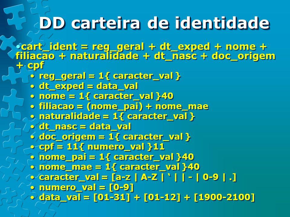 DD carteira de identidade