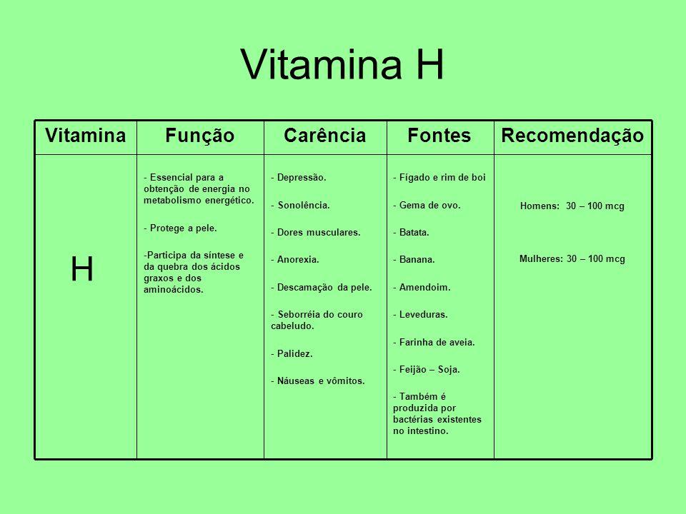 Vitamina H H Vitamina Função Carência Fontes Recomendação