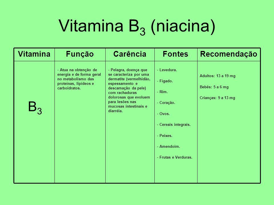 Vitamina B3 (niacina) B3 Vitamina Função Carência Fontes Recomendação