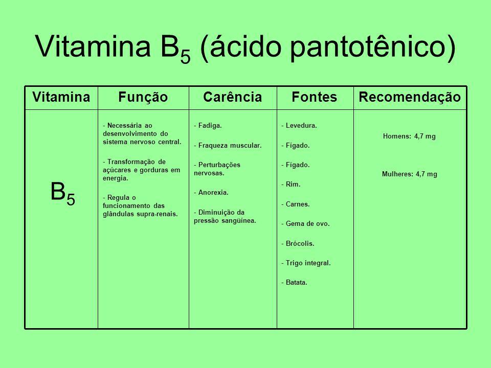 Vitamina B5 (ácido pantotênico)