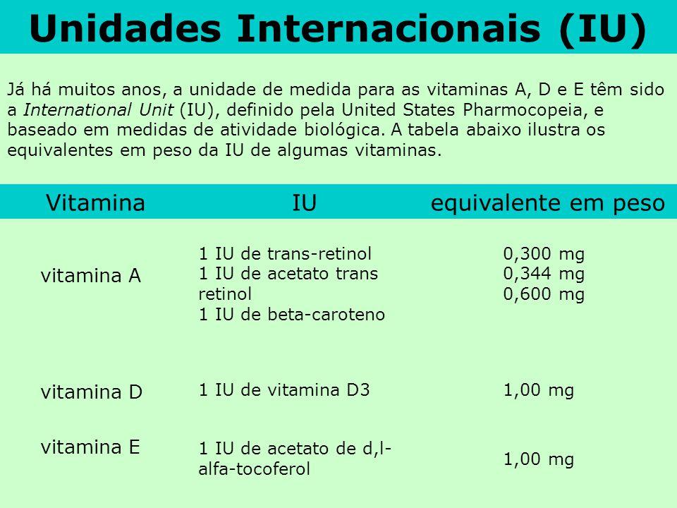 Unidades Internacionais (IU)