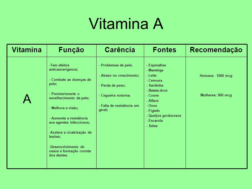 Vitamina A A Vitamina Função Carência Fontes Recomendação