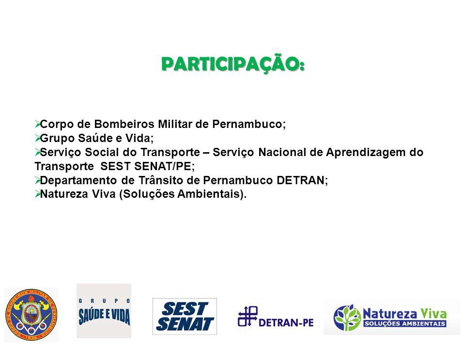 PARTICIPAÇÃO: Corpo de Bombeiros Militar de Pernambuco;