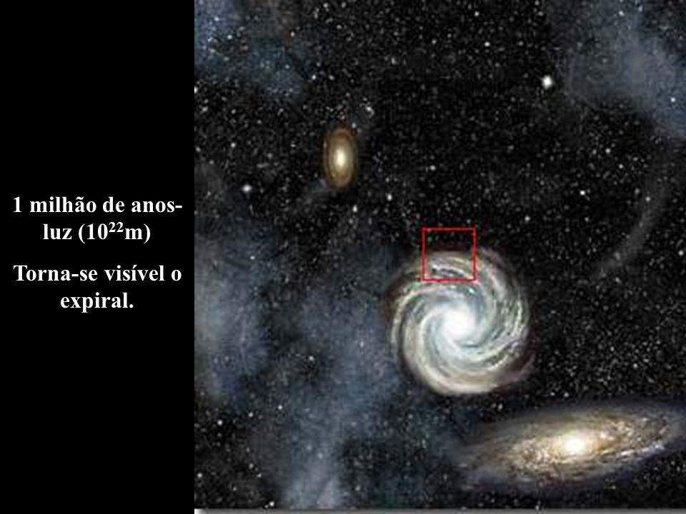 Torna-se visível o expiral.