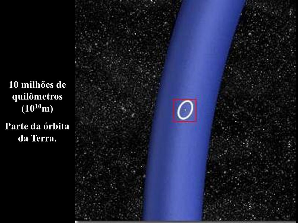 10 milhões de quilômetros (1010m) Parte da órbita da Terra.