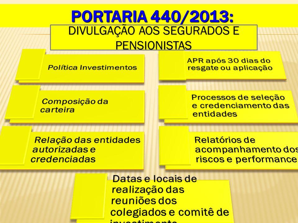 DIVULGAÇÃO AOS SEGURADOS E PENSIONISTAS