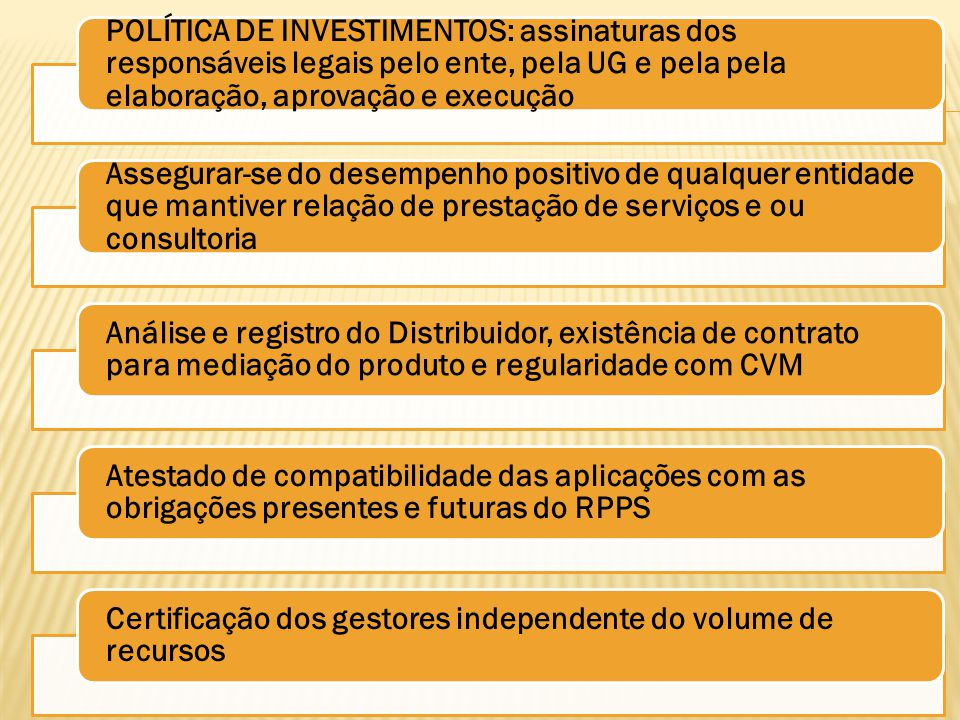 POLÍTICA DE INVESTIMENTOS: assinaturas dos responsáveis legais pelo ente, pela UG e pela pela elaboração, aprovação e execução
