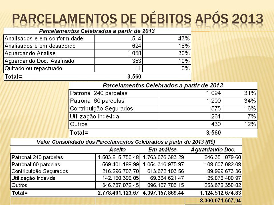 PARCELAMENTOS DE DÉBITOS APÓS 2013