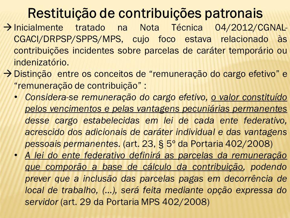 Restituição de contribuições patronais