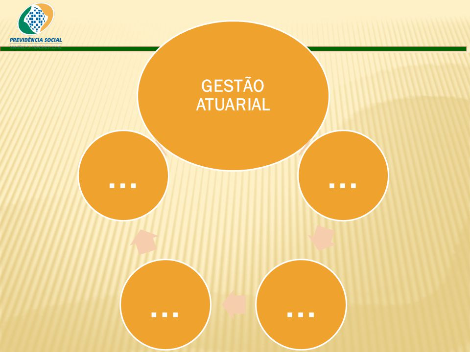 GESTÃO ATUARIAL ... 33