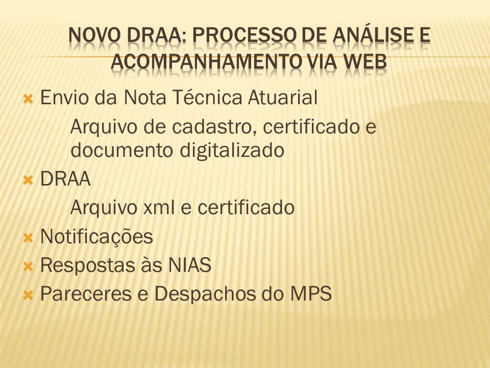 Novo draa: processo de análise e acompanhamento via web