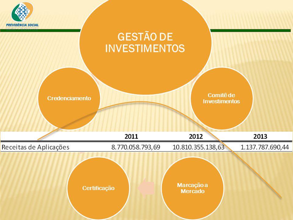 GESTÃO DE INVESTIMENTOS Comitê de Investimentos