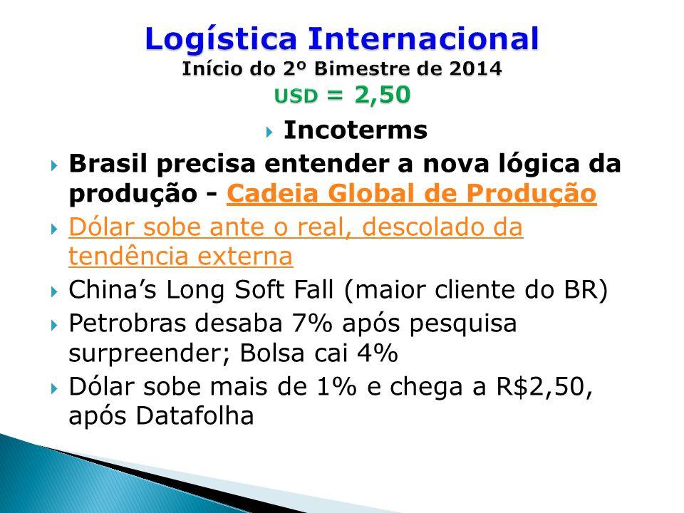 Logística Internacional Início do 2º Bimestre de 2014 USD = 2,50