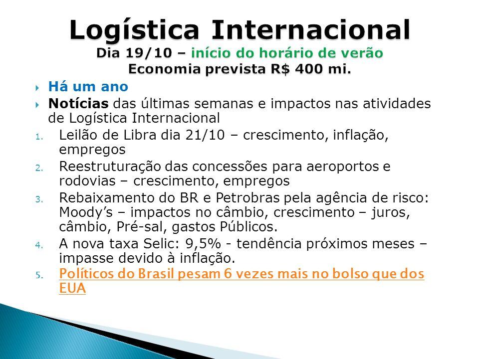 Logística Internacional Dia 19/10 – início do horário de verão Economia prevista R$ 400 mi.