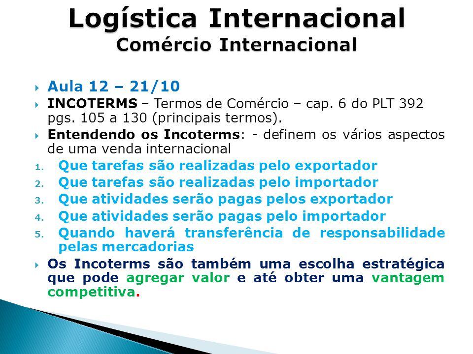 Logística Internacional Comércio Internacional