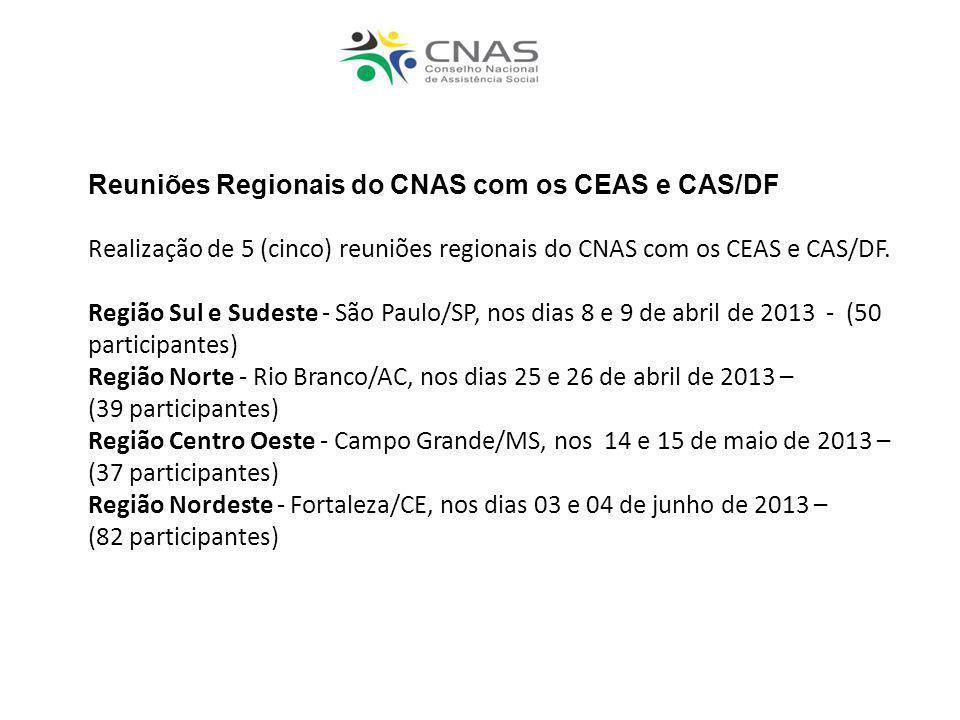 Reuniões Regionais do CNAS com os CEAS e CAS/DF